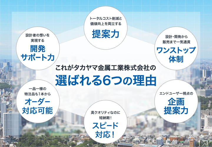 これがタカヤマ金属工業株式会社の選ばれる6つの理由